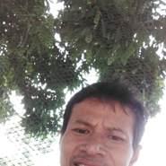 useriamd67852's profile photo