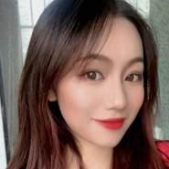 useraiz50's profile photo