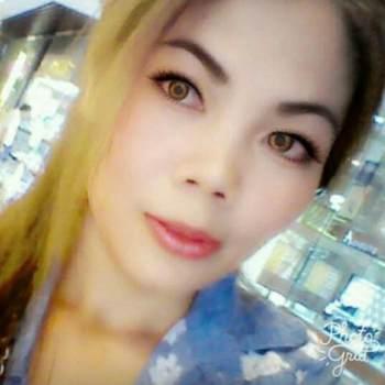 user_ncpk19524_Hong Kong_Single_Female