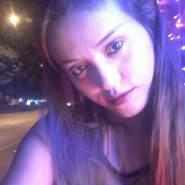supattrap282653's profile photo