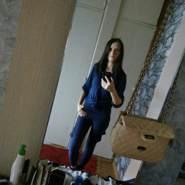 viktork510193's profile photo