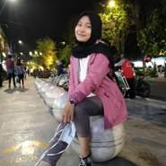 nurulr909687's profile photo