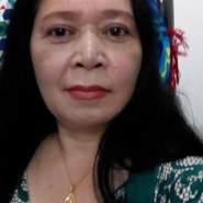 pazm141's profile photo