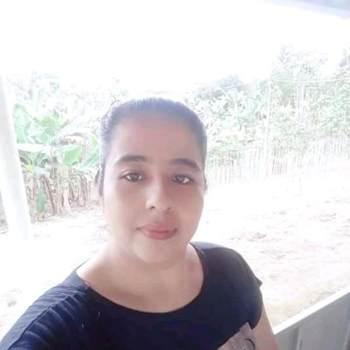fernanda536496_Pichincha_Single_Female