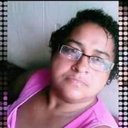 yomalil's profile photo