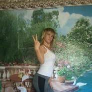 valerai446348's profile photo