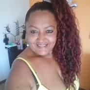 geane19's profile photo