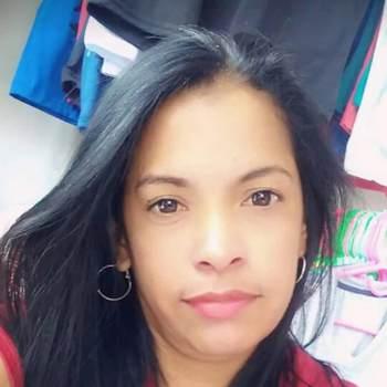 bettyv512691_Cundinamarca_Single_Female
