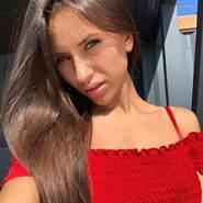 janejonny131255's profile photo