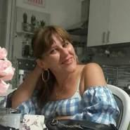 catiab796726's profile photo