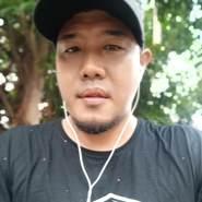 Agiek693's profile photo