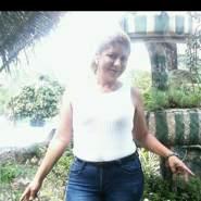 florortega's profile photo