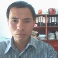 chansangp's profile photo