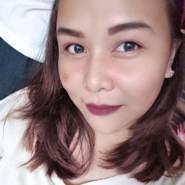 caia779's profile photo