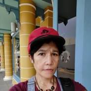 surangt's profile photo