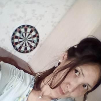 aliyad867278_Shyghys Qazaqstan Oblysy_Single_Female