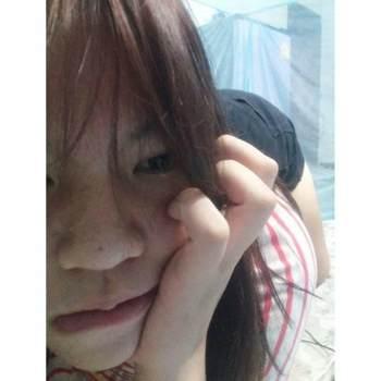 userndbi86_Krung Thep Maha Nakhon_Độc thân_Nữ