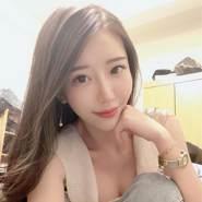 lis6901's profile photo