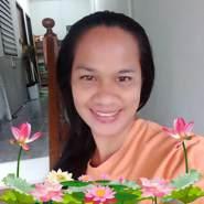 saengdaot's profile photo
