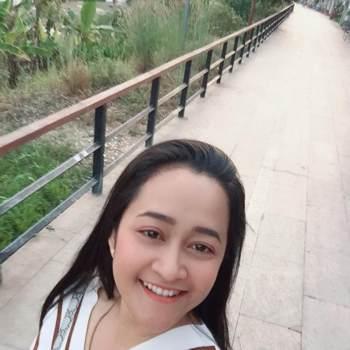 khant93_Krung Thep Maha Nakhon_Độc thân_Nữ