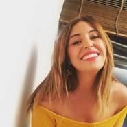 elisabrunojnr's profile photo