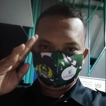 ridzala116775_Jawa Barat_Độc thân_Nam