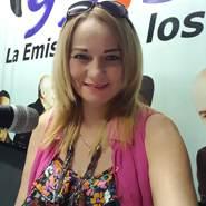 blancachiquinquiraur's profile photo