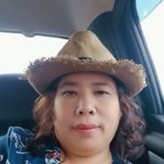 nisthanut's profile photo