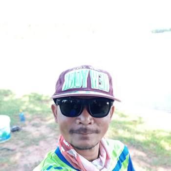 userjsup8290_Nakhon Ratchasima_Single_Männlich