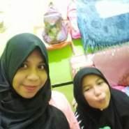 shitay's profile photo