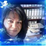 normas917587's profile photo