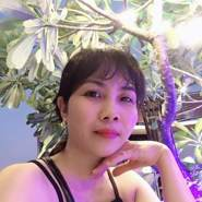 duongh745873's profile photo