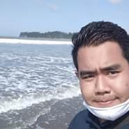 riyanc11's profile photo