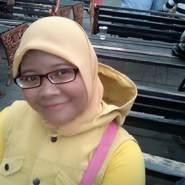 fitrias312983's profile photo