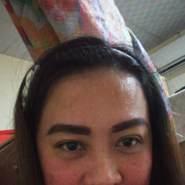 ceciled563977's profile photo