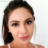 rosel148585's profile photo