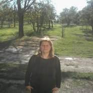 erikak721281's profile photo
