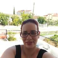 christy263088's profile photo