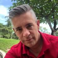 leonr29's profile photo