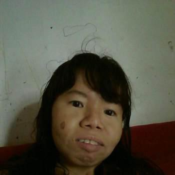 carolinej744687_Sumatera Selatan_Холост/Не замужем_Женщина