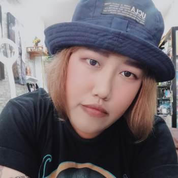 supersk31_Chon Buri_Độc thân_Nữ