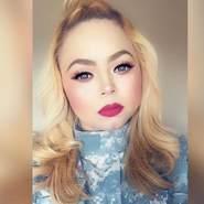 ixiruyy's profile photo