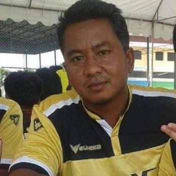puttatg6665_Krung Thep Maha Nakhon_Độc thân_Nam