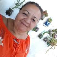 ronildar641625's profile photo