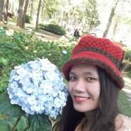 nguyent897290's profile photo