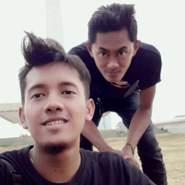 Aikorajendra's profile photo
