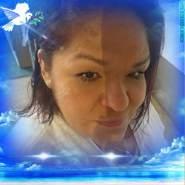 chaitoh631340's profile photo
