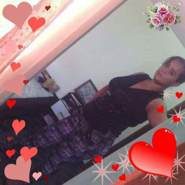 mariana228265's profile photo