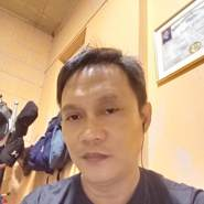 dandan329373's profile photo