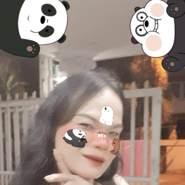 useruj1758's profile photo